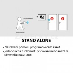 SmartaAir Stand Alone